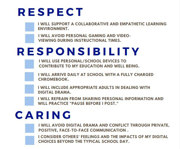 Digital Citizenship Contract