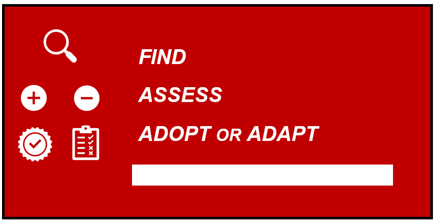 """Infographic featuring a red rectangular box with icons and texts in white. The first line features a magnifying glass icon next to the word """"Find."""" The line below shows plus and a minus sign icons next to the word """"Assess."""" Finally, the bottom line shows an icon which a check mark and an icon of a clipboard with some items marked with checks and others with x's; the text to the right reads, """"Adopt or Adapt."""""""