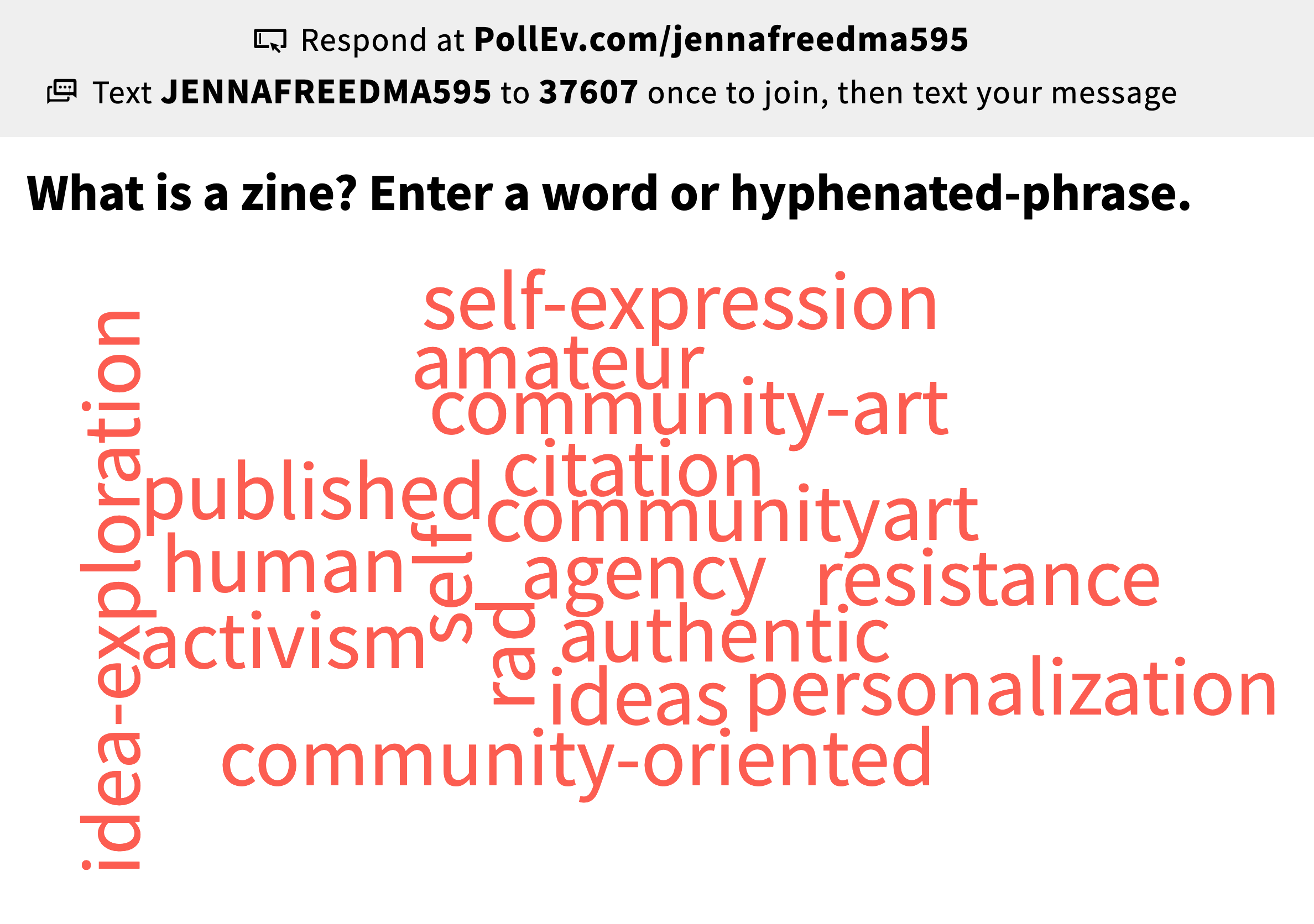 word cloud of zine definitions