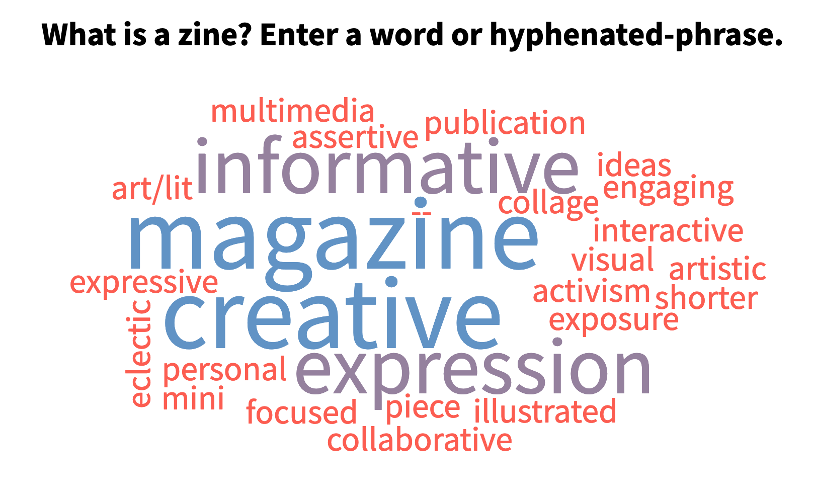 "results from YWLI class responses to the prompt, ""What is a zine?"""