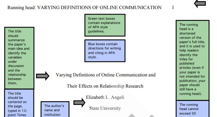 Link to APA sample paper