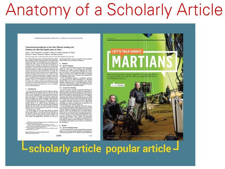 First page of a scholarly article and a popular article about Mars side by side