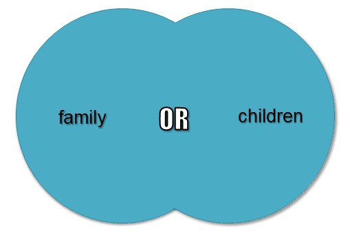 Boolean search family OR children