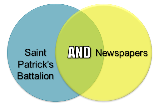 "Ven diagram with words ""Saint Patricks"" AND ""Newspapers"""