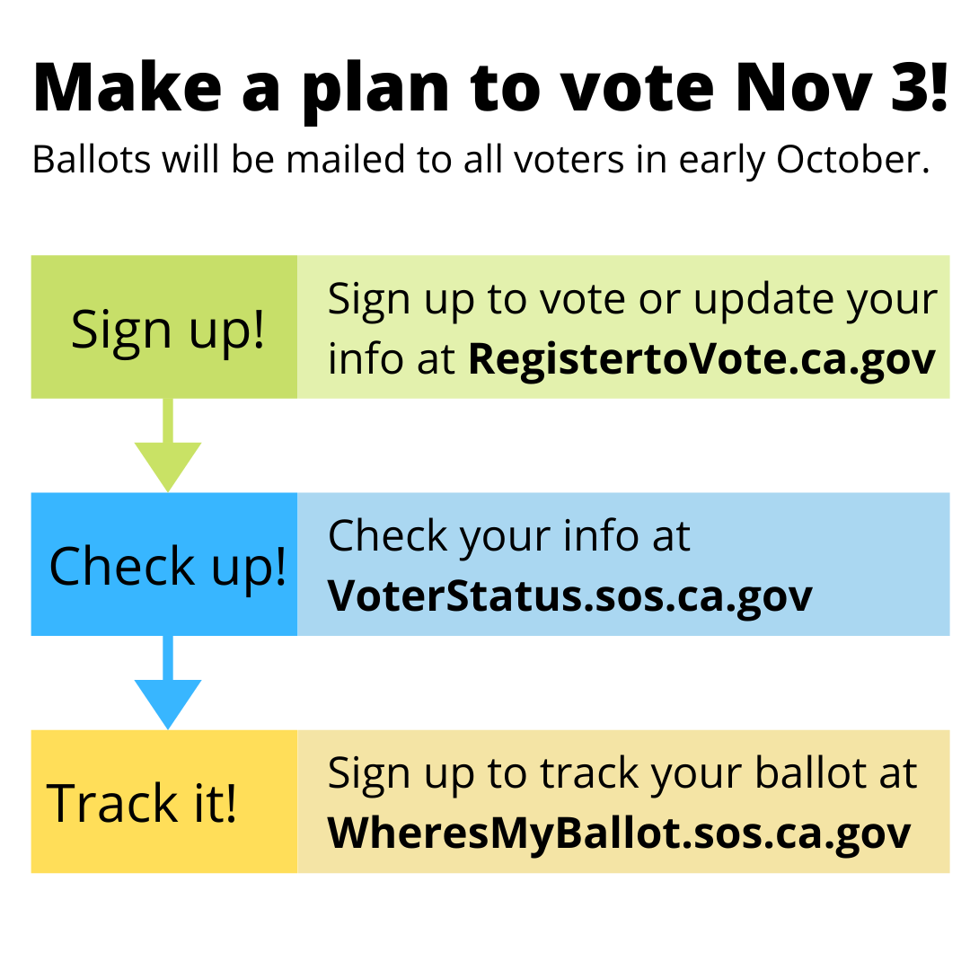 Make a plan to vote Nov 3!  How to register to vote (registervote.ca.gov), check your registration status (voterstatus.sos.ca.gov), and track your vote (wheresmyballot.sos.ca.gov)