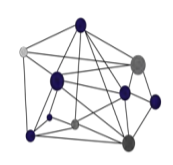 collaboration-network