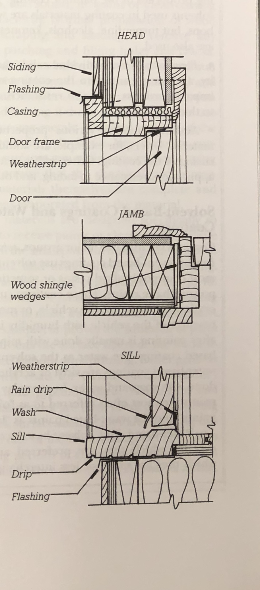 Fundamentals of Building Construction, Fig 6.15