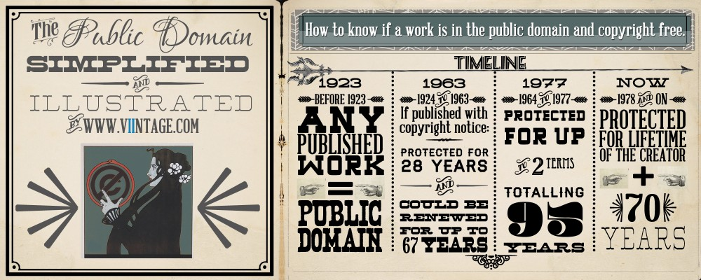 "Image ""Public Domain Infographic."" Viintage (http://viintage.com/public-domain-images/) - permission to use as long as linking back to Viintage."
