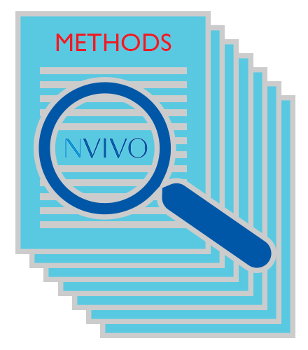 Methods section of a journal article with a magnifying glass on word NVivo