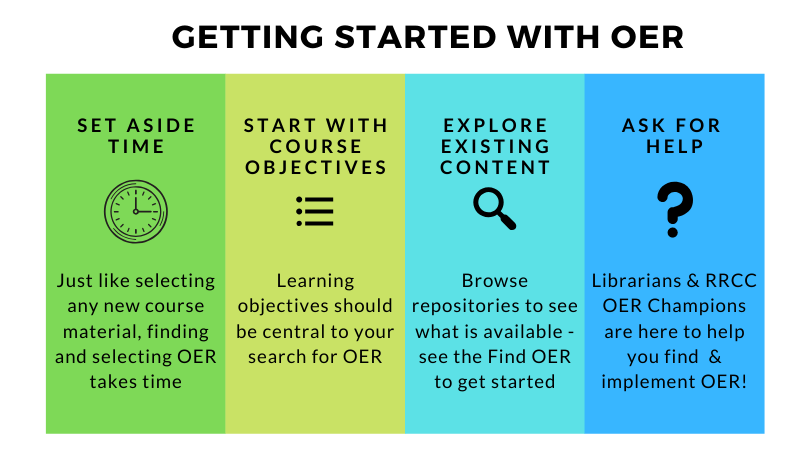 Getting Started with OER - Set Aside Time - Start with Course Objectives - Explore Existing Content - As for Help