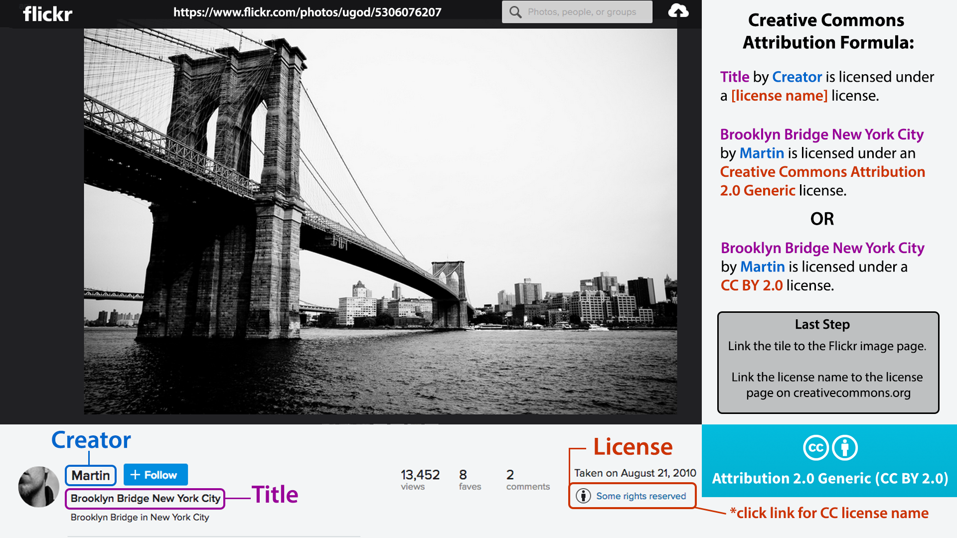 Creating a Creative Commons attribution for a Flickr image