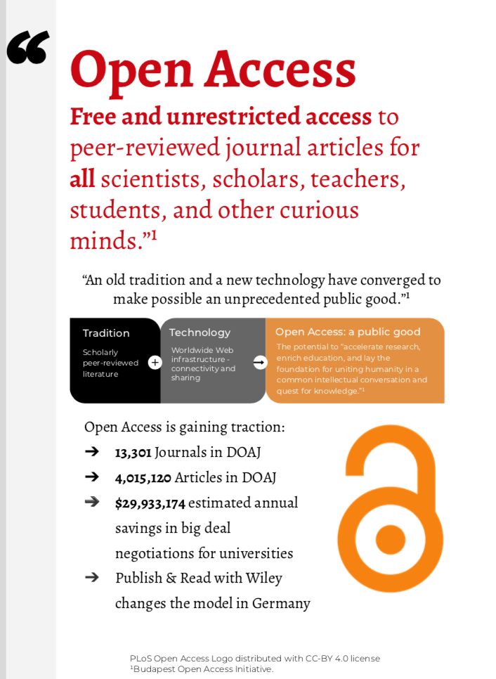 Why Open Access poster