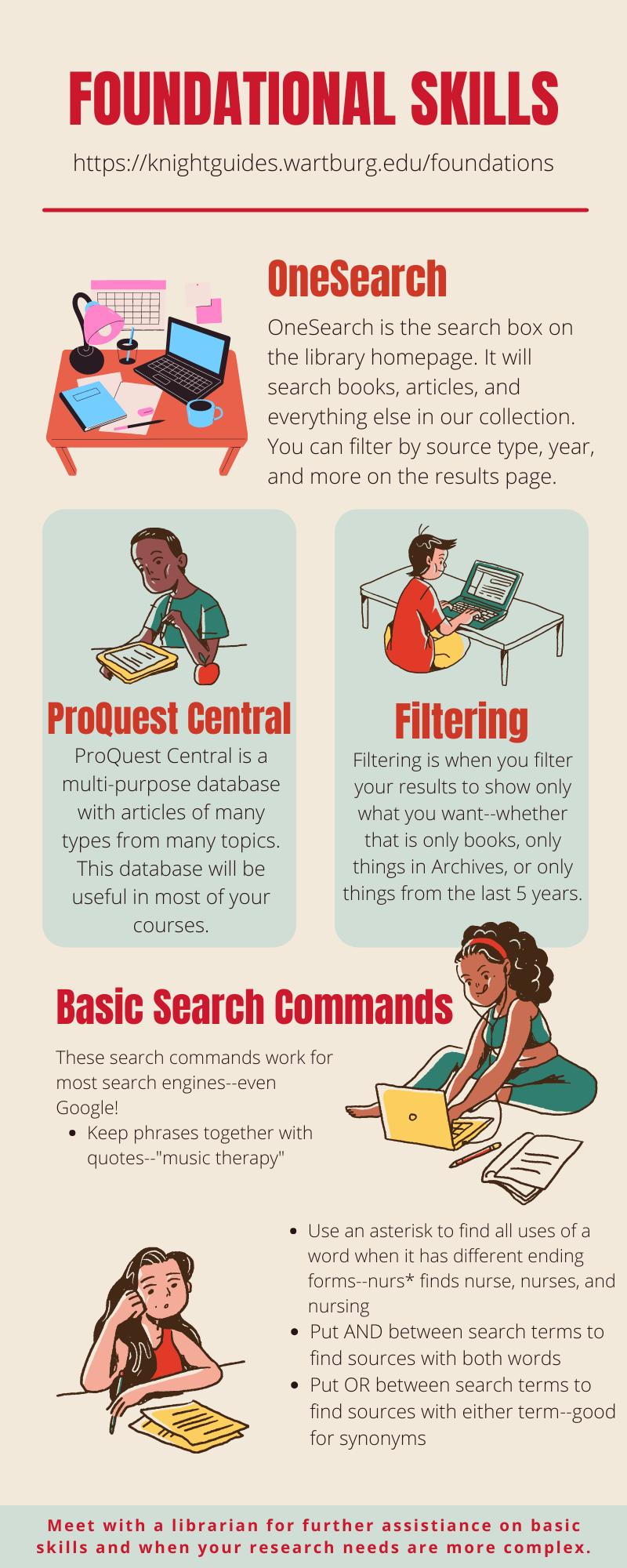 Foundational skills infographic