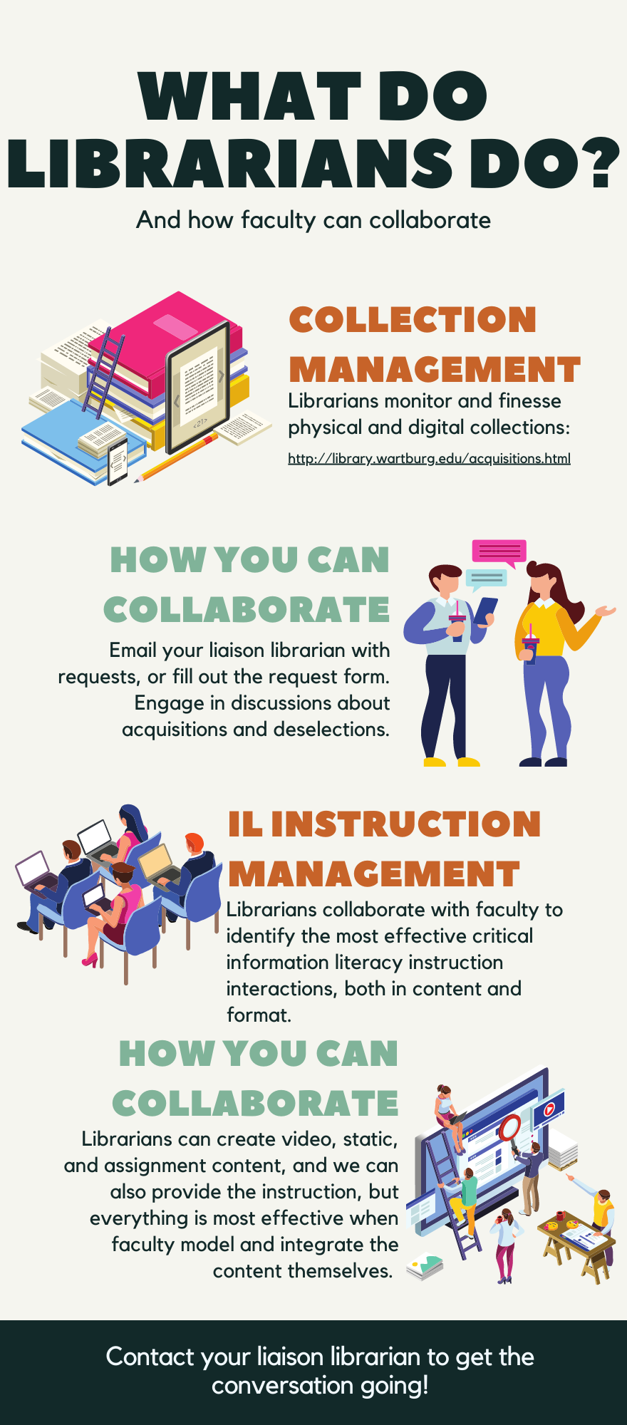 What librarians do infographic