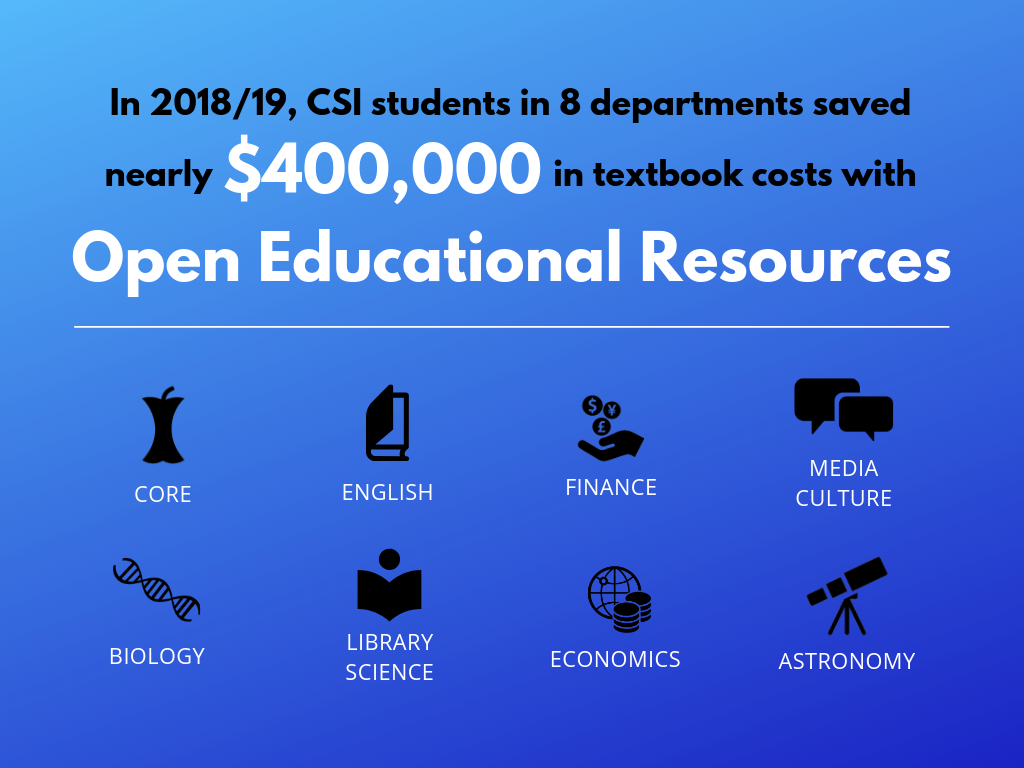 CSI students saved $400,000 in 2018/19