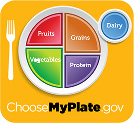 Website icon for Choose My Plate