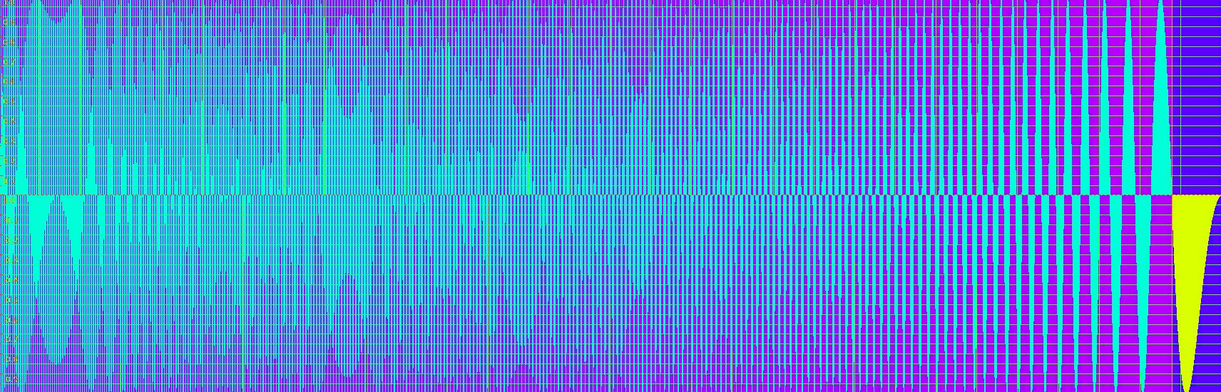 blue and purple sound waves