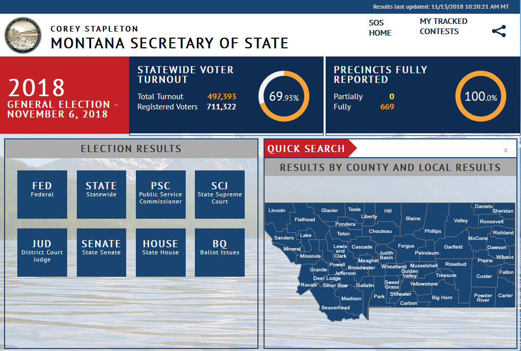Link to the Montana Secretary of State's webpage for election results.
