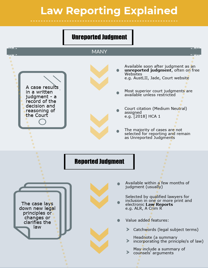 Law Reporting Infographic