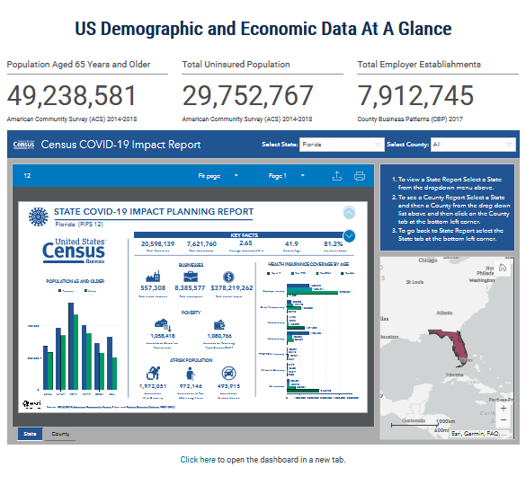 U.S. Census Bureau COVID-19 Resource page