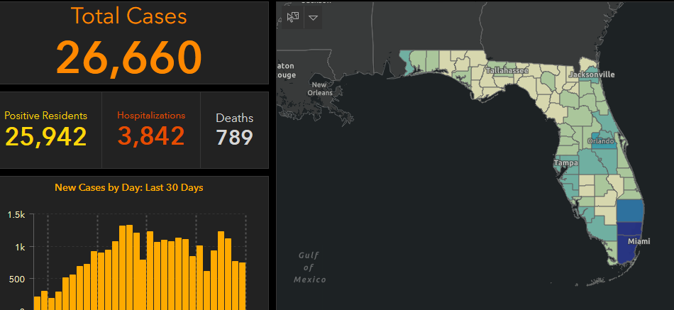 Florida COCID-19 Dashboard
