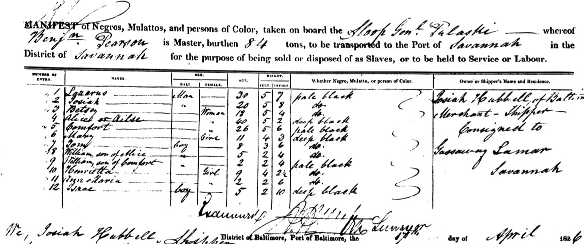Slave ship manifest with names of enslaved people, aged 2-40