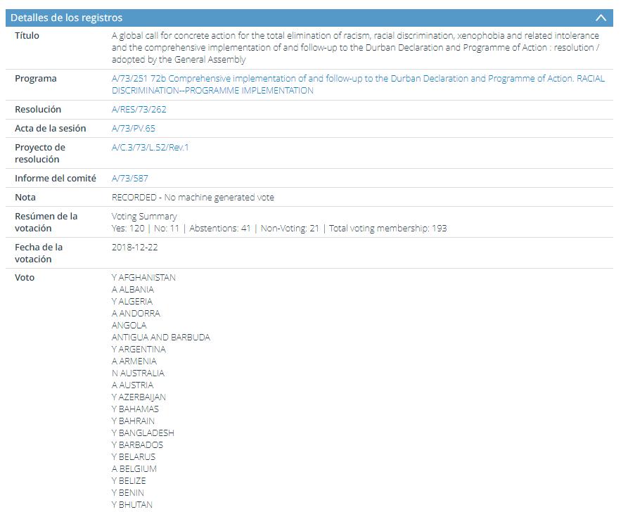 screenshot con votación de los Estados Miembros