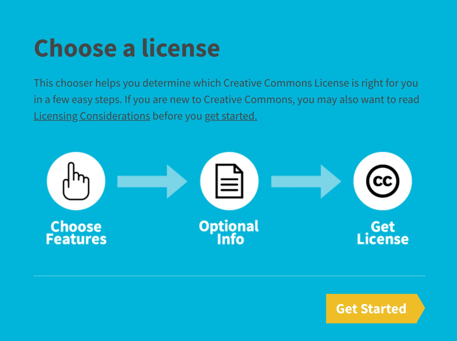 Creative Commons Choose a License Tool
