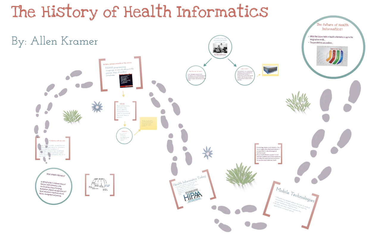 History of Health Informatics