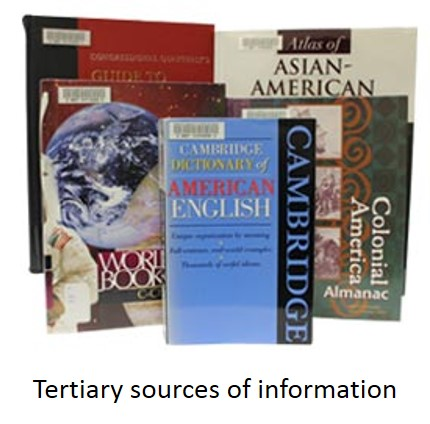 Tertiary sources of information
