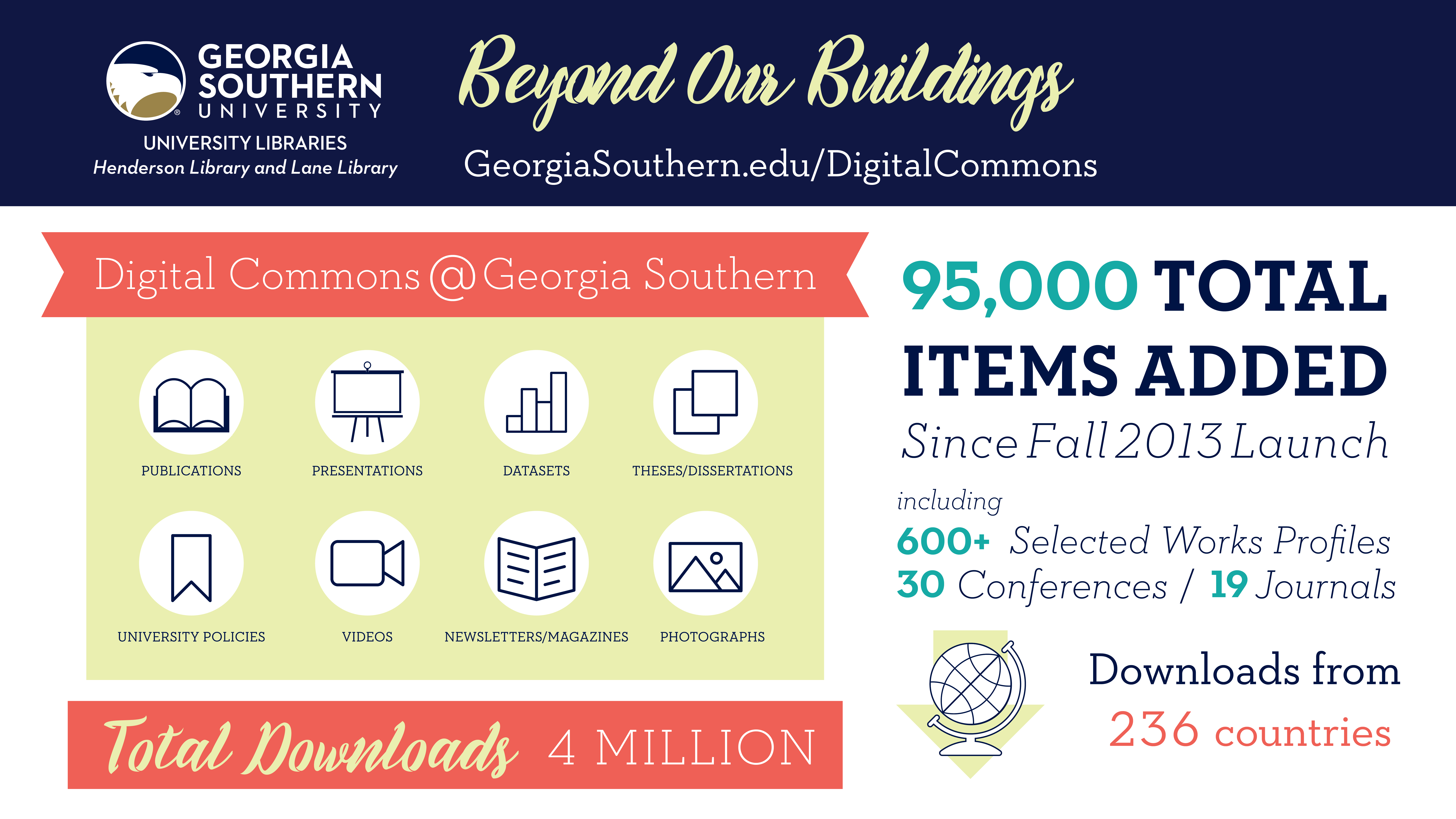 Digital Commons Four Million Downloads Infographic