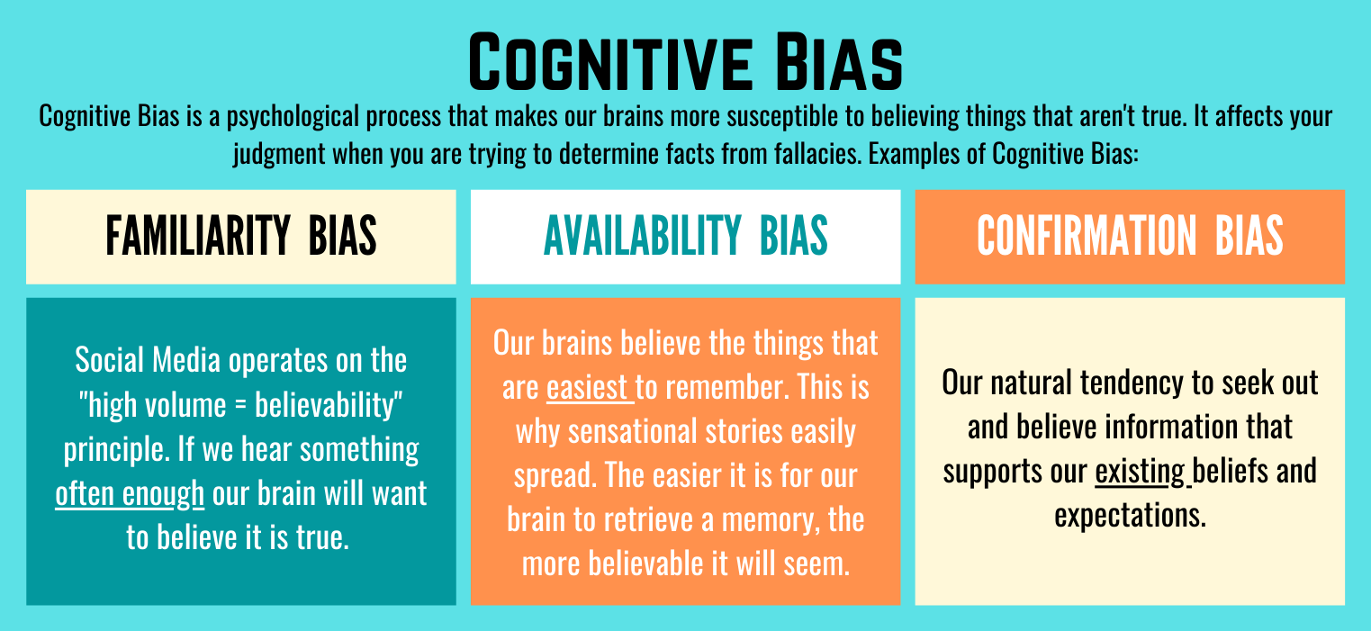 Cognitive_Bias_Examples