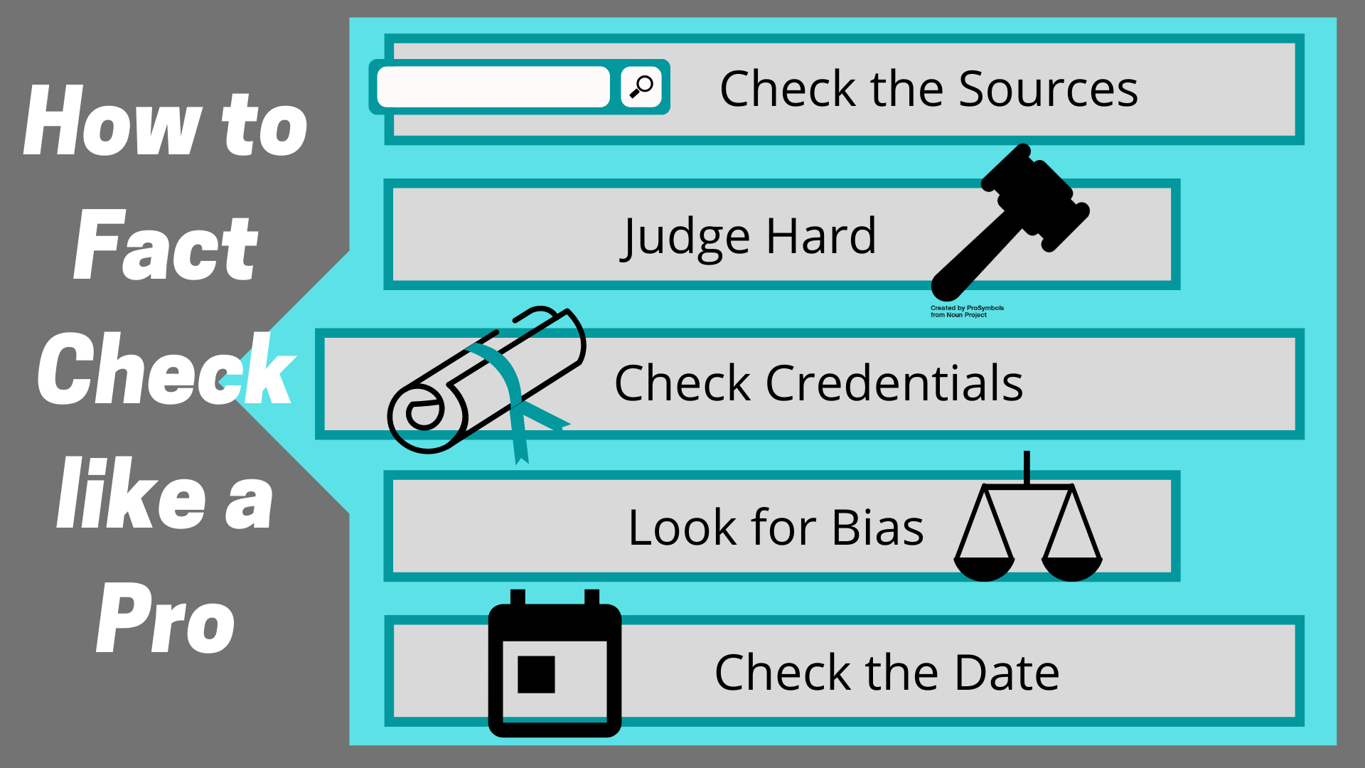 How to Fact Check Like a Pro; Check the sources, Judge Hard, Check credentials, Look for Bias, Check the date.