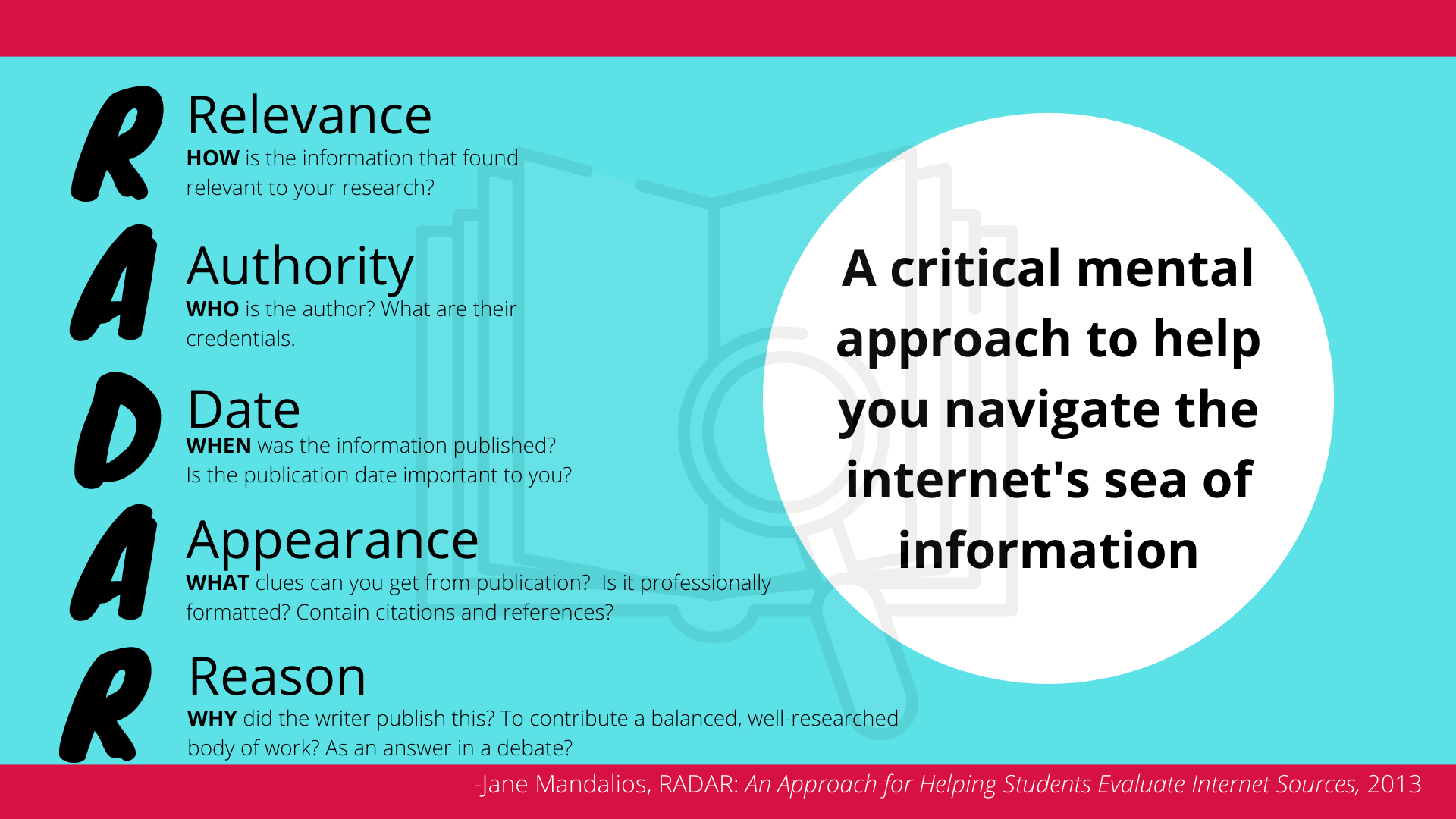 RADAR - Relevance, Authority, Date, Appearance, Reason. A critical mental approach to help you navigate the internet's sea of information
