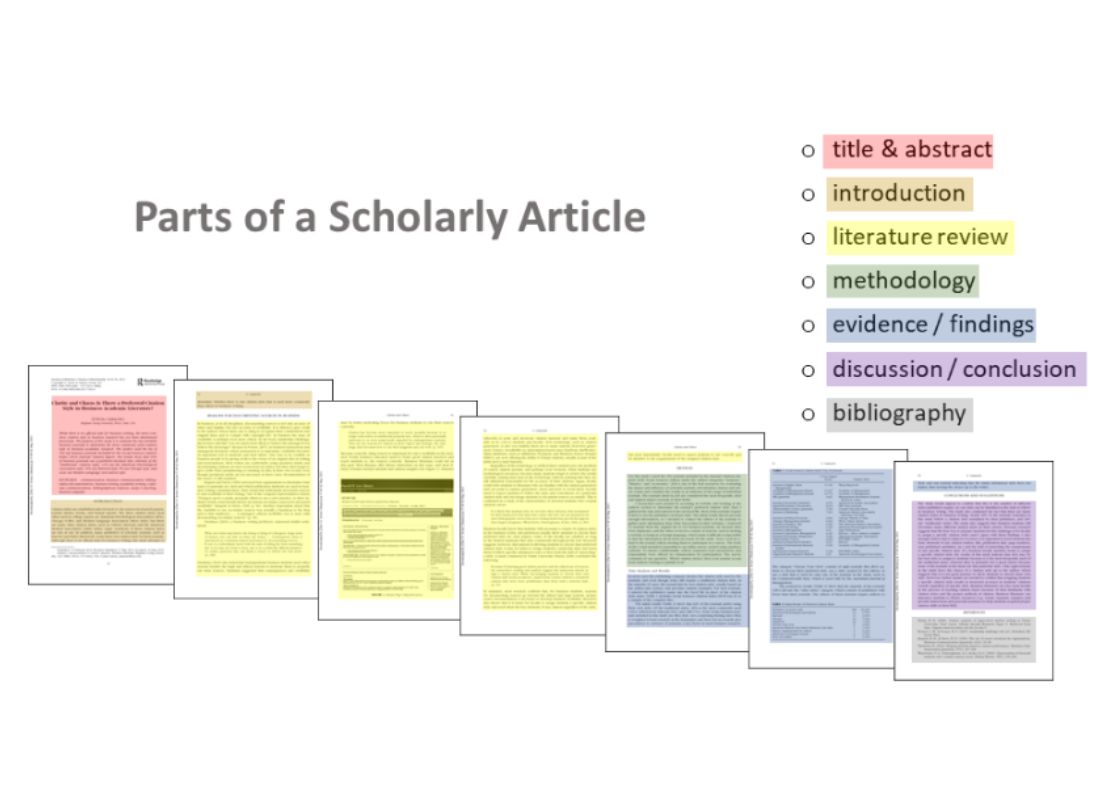 Scholarly_Article_Breakdown