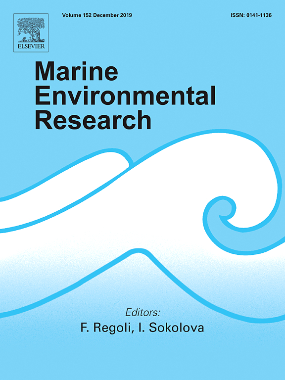 Marine Environmental Research