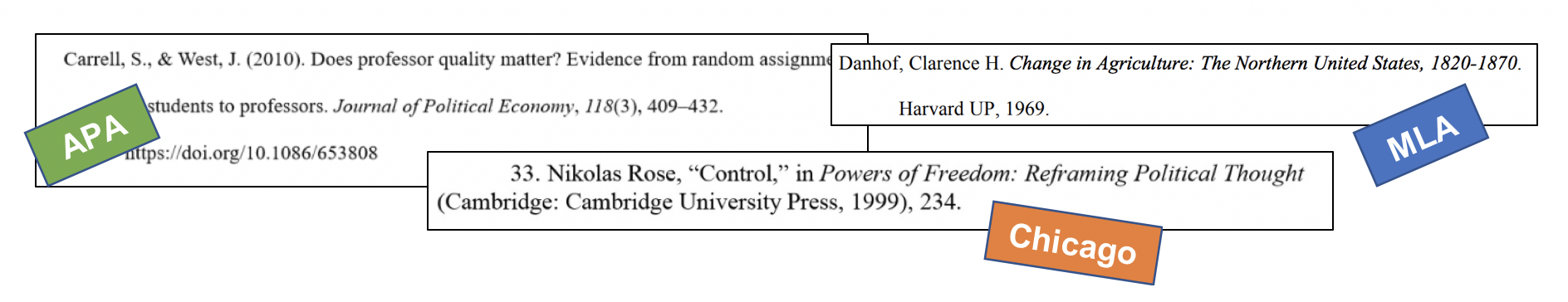 Examples of citations in APA, MLA, and Chicago style
