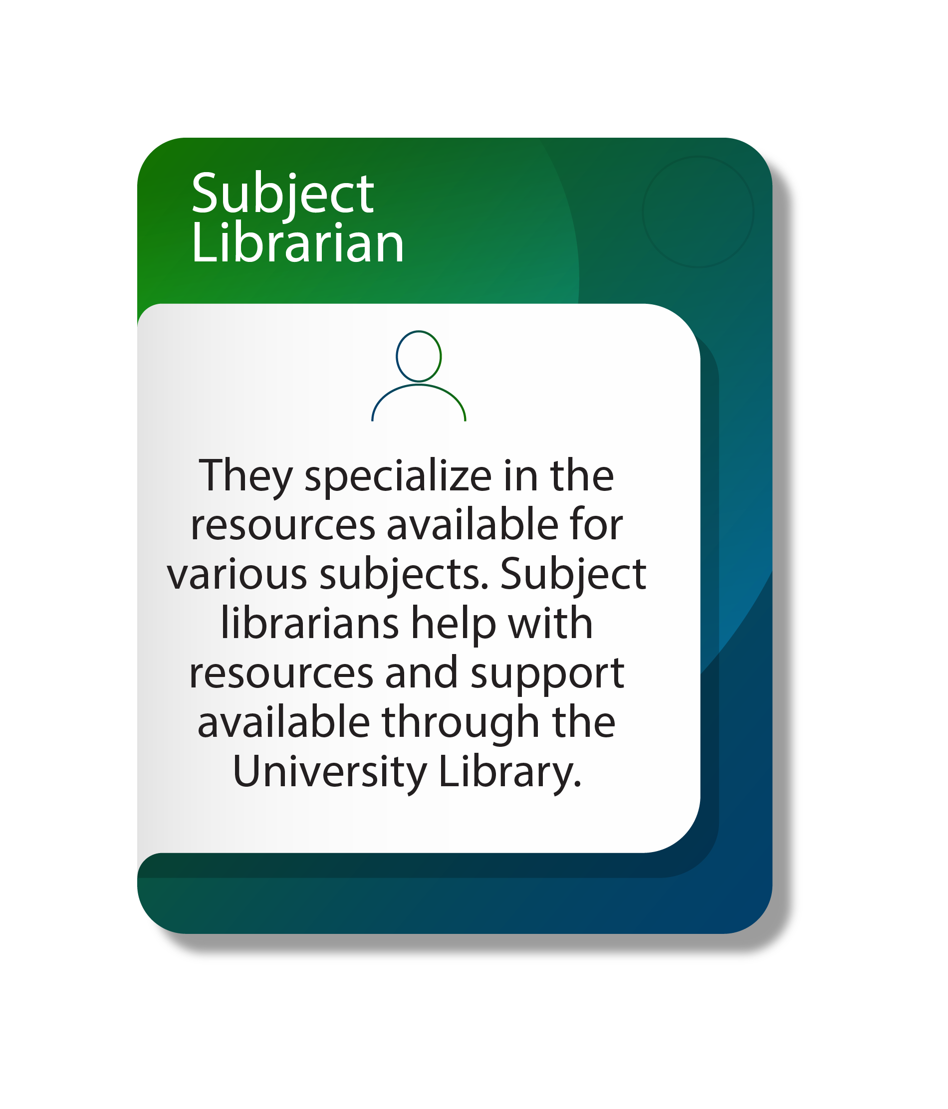 Subject Librarian, they specialize in the resources available for various subjects. Subject librarians help with resources and support available through the university library.