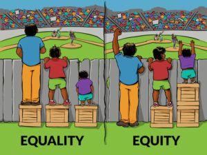 Equality verus Equity Illustration