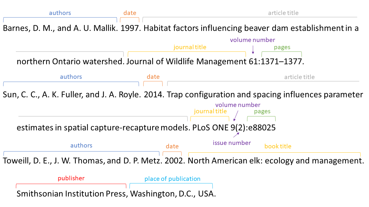a few bibliographic citations, with components annotated