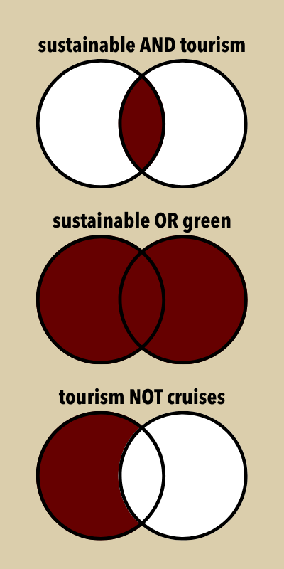 sustainable AND tourism, sustainable OR green, tourism NOT cruises