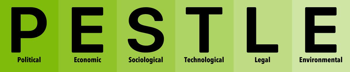 PESTLE - Political, Economic, Social, Technological, Legal, Environmental