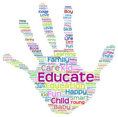 hand with words related to childhood education written insde of the hand