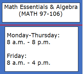Math Essentials and algebra