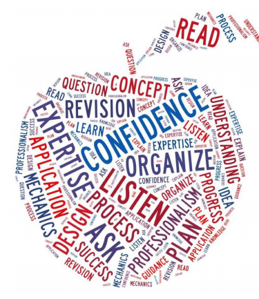 writing center word cloud graphic