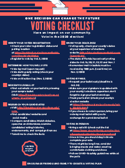 Thumbnail image of 2020 Voter Campaign Checklist