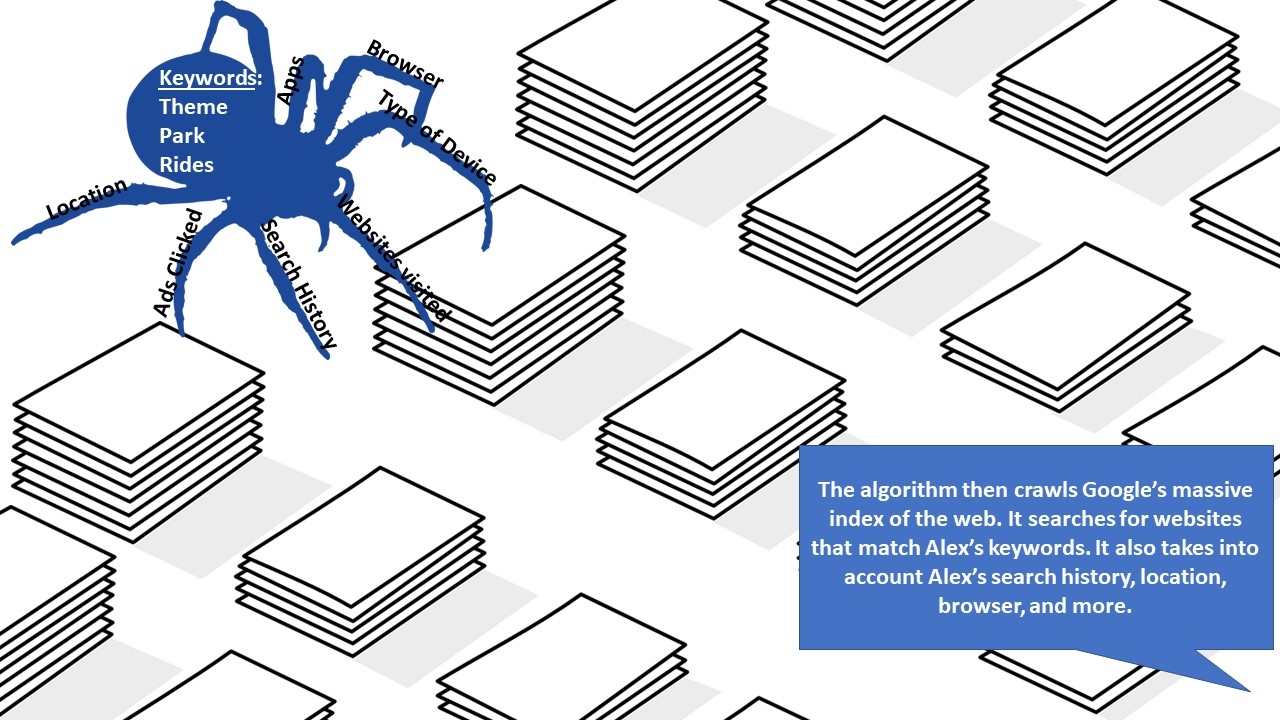 Image of Algorithm as a spider sifting through stacks of paper.