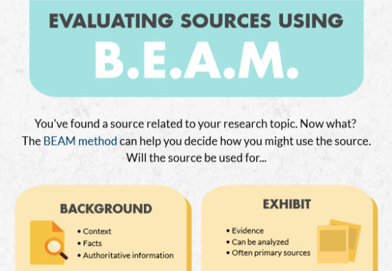 Preview of Evaluating Sources Using BEAM infographic.