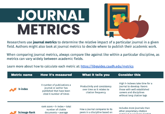 Preview of journal metrics infographic.