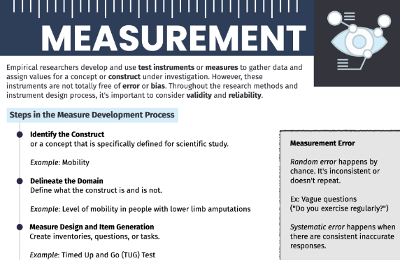 Preview of measurement infographic.